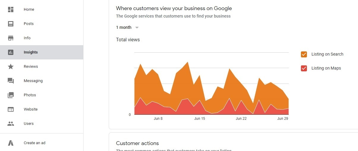 Google My Business can produce analytics for your website.
